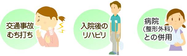 交通事故・むちうち・リハビリ・病院との併用